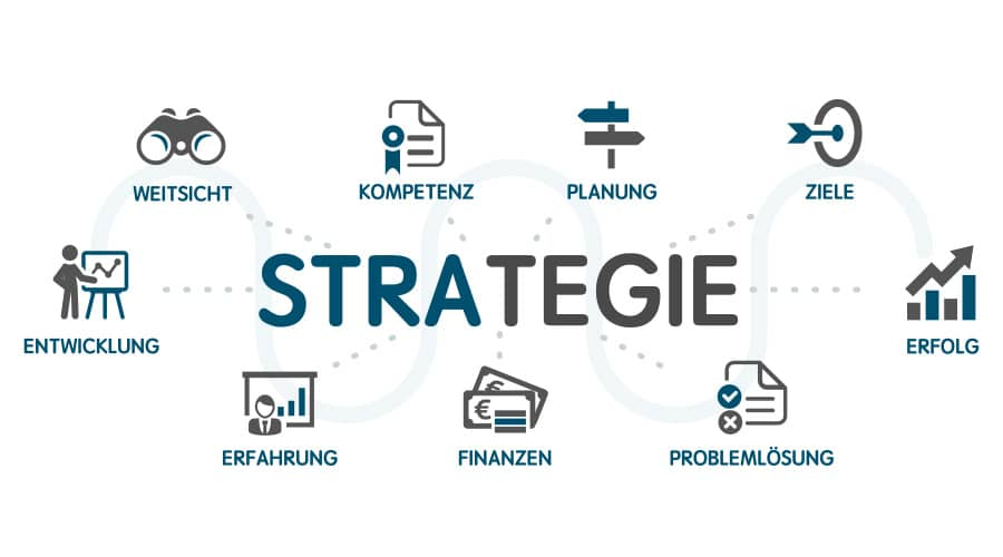 Online Strategie